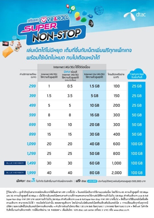 lovenroll super nonstop by dtac