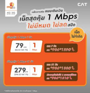 1Mbps my by CAT
